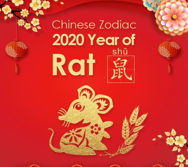 Gong Hey Fat Choy – Happy Chinese New Year